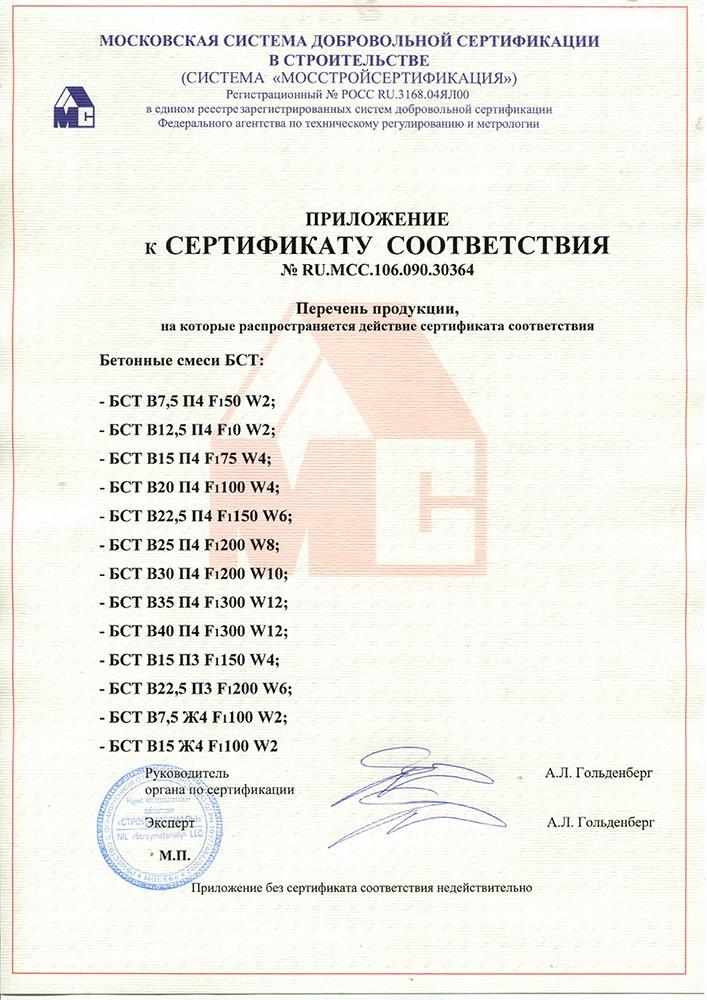Смеси бетонные класс в7 5 бетонной смеси